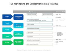 Five Year Training And Development Process Roadmap Portrait