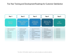 Five Year Training And Development Roadmap For Customer Satisfaction Demonstration