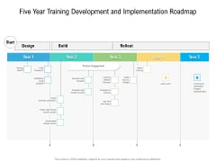 Five Year Training Development And Implementation Roadmap Guidelines