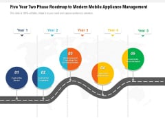 Five Year Two Phase Roadmap To Modern Mobile Appliance Management Guidelines