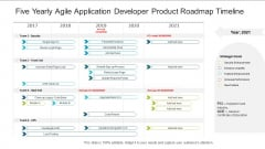 Five Yearly Agile Application Developer Product Roadmap Timeline Sample