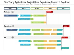 Five Yearly Agile Sprint Project User Experience Research Roadmap Formats