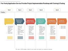 Five Yearly Application Service Provider Project Implementation Roadmap With Training And Testing Infographics