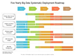 Five Yearly Big Data Systematic Deployment Roadmap Pictures
