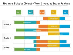 Five Yearly Biological Chemistry Topics Covered By Teacher Roadmap Background