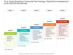 Five Yearly Business Computer Technology Operations Assessment And Maturity Roadmap Information