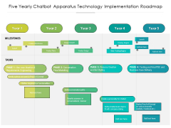 Five Yearly Chatbot Apparatus Technology Implementation Roadmap Information