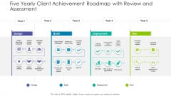 Five Yearly Client Achievement Roadmap With Review And Assessment Formats PDF