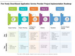 Five Yearly Cloud Based Application Service Provider Project Implementation Roadmap Microsoft