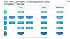 Five Yearly Commodity Market Researcher Career Progression Roadmap Download