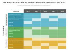 Five Yearly Company Trademark Strategic Development Roadmap With Key Tactics Designs