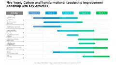 Five Yearly Culture And Transformational Leadership Improvement Roadmap With Key Activities Template