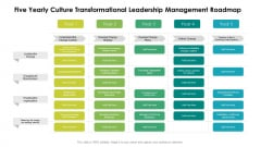 Five Yearly Culture Transformational Leadership Management Roadmap Microsoft