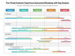 Five Yearly Customer Experience Assessment Roadmap With Gap Analysis Structure