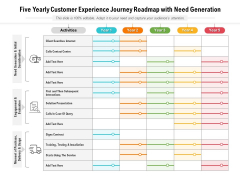 Five Yearly Customer Experience Journey Roadmap With Need Generation Ideas