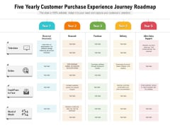 Five Yearly Customer Purchase Experience Journey Roadmap Microsoft