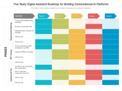 Five Yearly Digital Assistant Roadmap For Building Conversational AI Platforms Professional