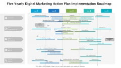 Five Yearly Digital Marketing Action Plan Implementation Roadmap Summary