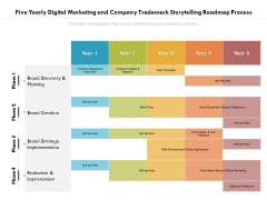 Five Yearly Digital Marketing And Company Trademark Storytelling Roadmap Process Themes