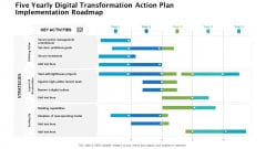 Five Yearly Digital Transformation Action Plan Implementation Roadmap Ideas