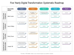 Five Yearly Digital Transformation Systematic Roadmap Graphics