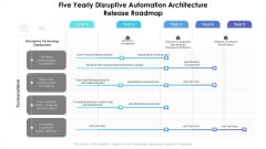 Five Yearly Disruptive Automation Architecture Release Roadmap Icons