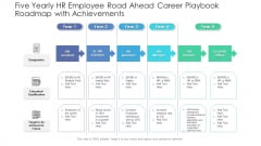 Five Yearly HR Employee Road Ahead Career Playbook Roadmap With Achievements Information