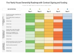 Five Yearly House Ownership Roadmap With Contract Signing And Funding Topics