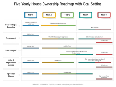 Five Yearly House Ownership Roadmap With Goal Setting Elements