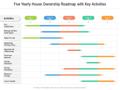 Five Yearly House Ownership Roadmap With Key Activities Inspiration