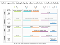 Five Yearly Implementation Roadmap For Migrating To Cloud Based Application Service Provider Application Introduction
