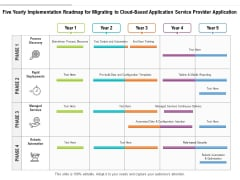 Five Yearly Implementation Roadmap For Migrating To Cloud Based Application Service Provider Application Sample