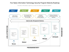 Five Yearly Information Technology Security Program Maturity Roadmap Information