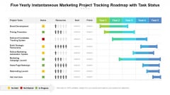 Five Yearly Instantaneous Marketing Project Tracking Roadmap With Task Status Guidelines