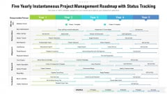 Five Yearly Instantaneous Project Management Roadmap With Status Tracking Rules
