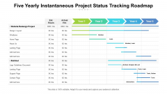 Five Yearly Instantaneous Project Status Tracking Roadmap Portrait