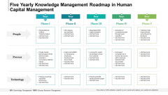 Five Yearly Knowledge Management Roadmap In Human Capital Management Slides