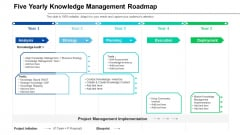 Five Yearly Knowledge Management Roadmap Slides