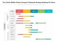 Five Yearly Mobile Product Company Trademark Strategy Roadmap For Future Rules