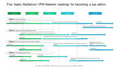 Five Yearly Mysterium VPN Network Roadmap For Becoming A Sys Admin Inspiration