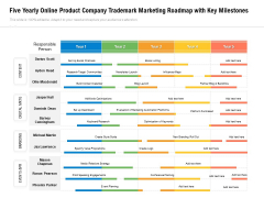 Five Yearly Online Product Company Trademark Marketing Roadmap With Key Milestones Slides