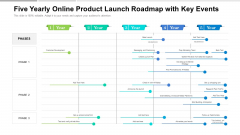 Five Yearly Online Product Launch Roadmap With Key Events Microsoft