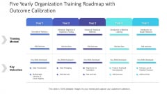 Five Yearly Organization Training Roadmap With Outcome Calibration Summary