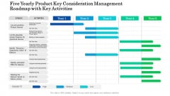 Five Yearly Product Key Consideration Management Roadmap With Key Activities Elements