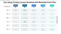 Five Yearly Product Launch Roadmap With Marketing Event Plan Topics