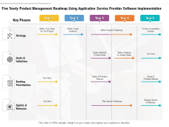 Five Yearly Product Management Roadmap Using Application Service Provider Software Implementation Diagrams