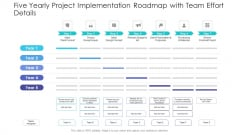 Five Yearly Project Implementation Roadmap With Team Effort Details Sample