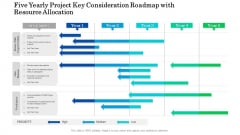 Five Yearly Project Key Consideration Roadmap With Resource Allocation Clipart