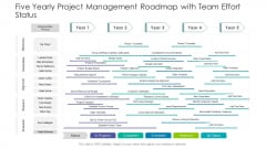 Five Yearly Project Management Roadmap With Team Effort Status Download
