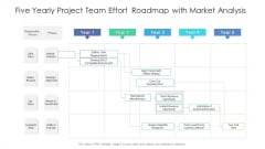 Five Yearly Project Team Effort Roadmap With Market Analysis Demonstration